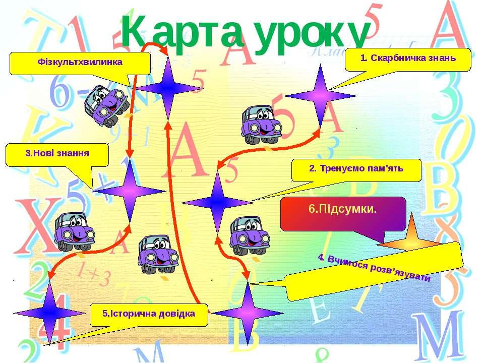 НОВІ ЗНАННЯ Карта уроку 1.Назвати коефіцієнти квадратних рівнянь: 5х2 – 9х + ...