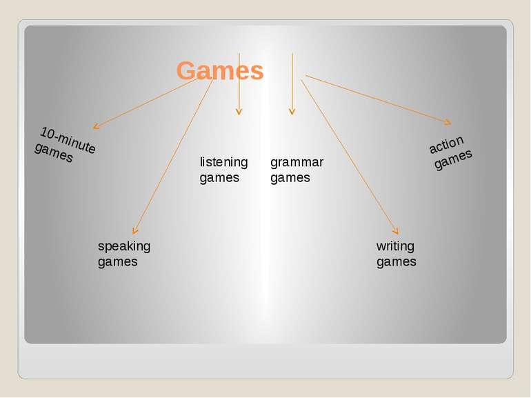 Games 10-minute games speaking games listening games grammar games writing ga...