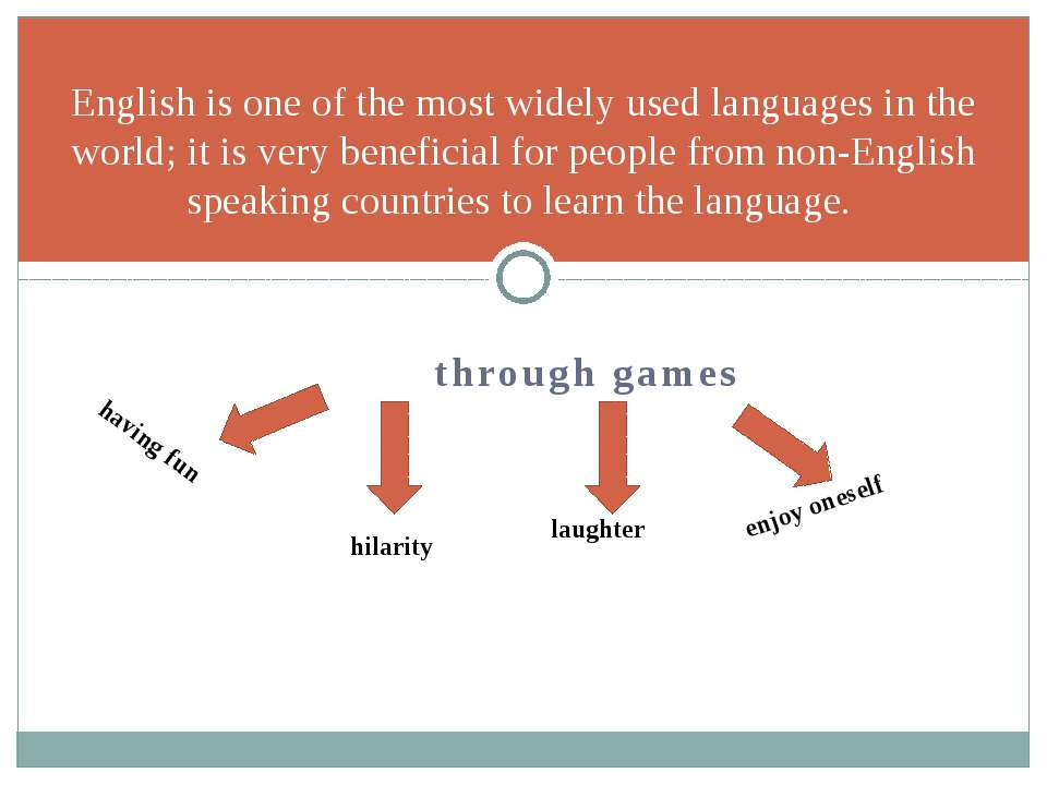 through games English is one of the most widely used languages in the world; ...