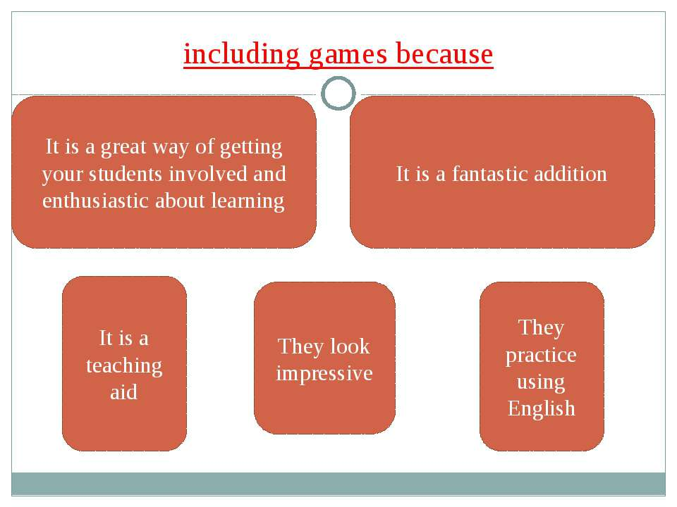 including games because It is a great way of getting your students involved a...