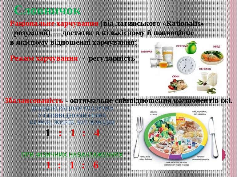 Словничок Раціональне харчування (від латинського «Rationalis» — розумний) — ...