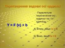 Перетворення вздовж осі ординат Y = F (x) + b Паралельне перенесення осі орди...