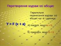 Перетворення вздовж осі абсцис Y = F (x + a) Паралельне перенесення вздовж ос...