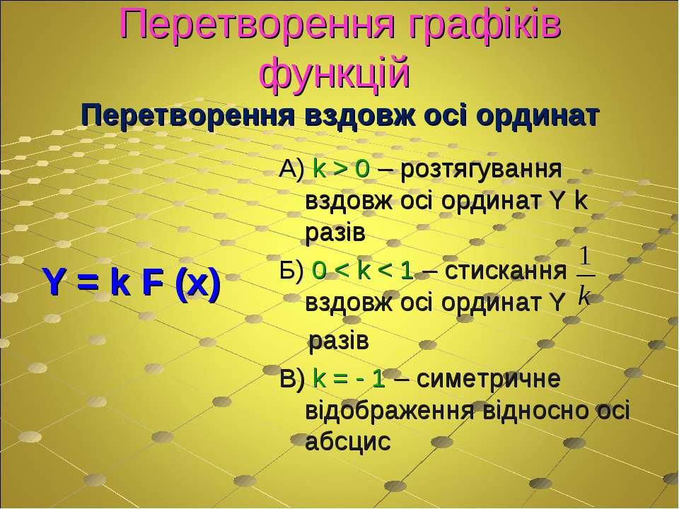 Перетворення графіків функцій Перетворення вздовж осі ординат Y = k F (x) А) ...
