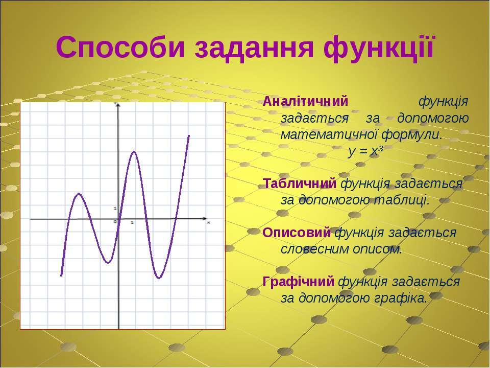 Способи задання функції Аналітичний функція задається за допомогою математичн...