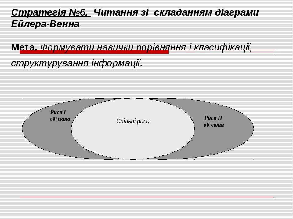 Стратегія №6. Читання зі складанням діаграми Ейлера-Венна Мета. Формувати нав...