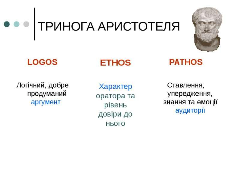 ТРИНОГА АРИСТОТЕЛЯ LOGOS Логічний, добре продуманий аргумент PATHOS Ставлення...