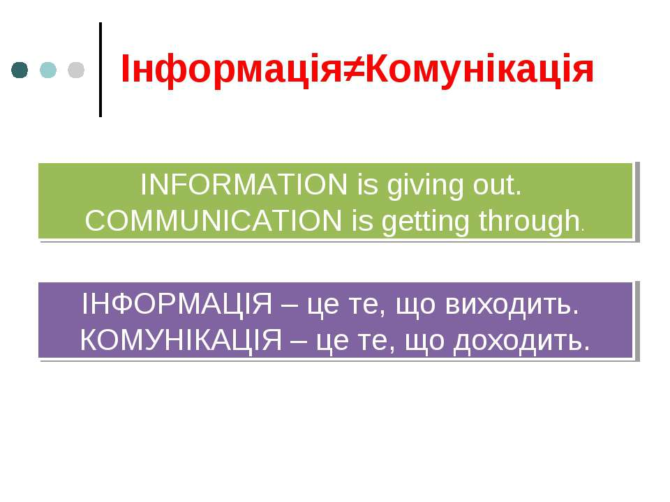Інформація≠Комунікація INFORMATION is giving out. COMMUNICATION is getting th...