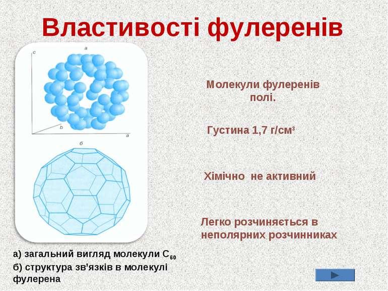 Властивості фулеренів Молекули фулеренів полі. Густина 1,7 г/см3 Хімічно не а...