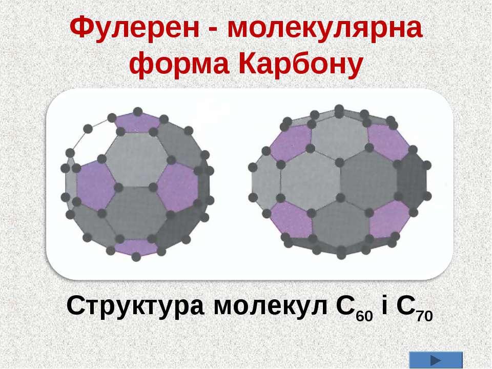 Фулерен - молекулярна форма Карбону Структура молекул С60 і С70