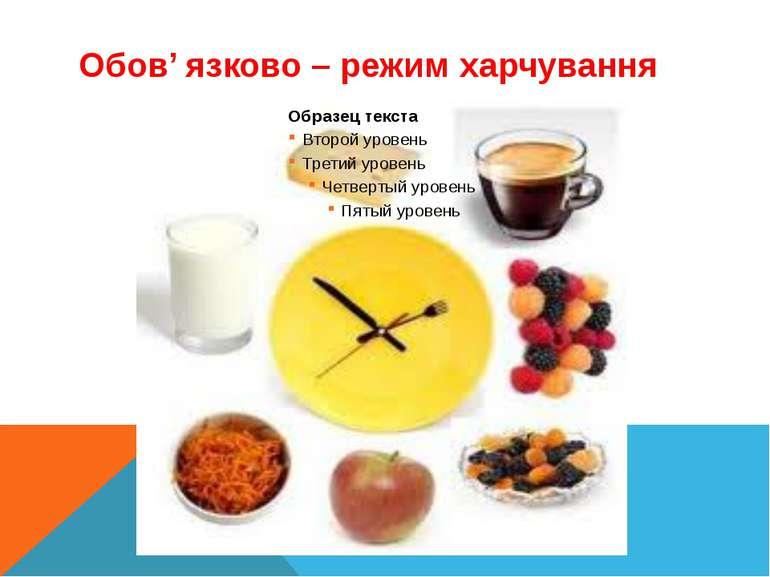 Обов' язково – режим харчування