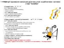 Критерії оцінювання навчальних досягнень учнів за рейтинговою системою з теми...