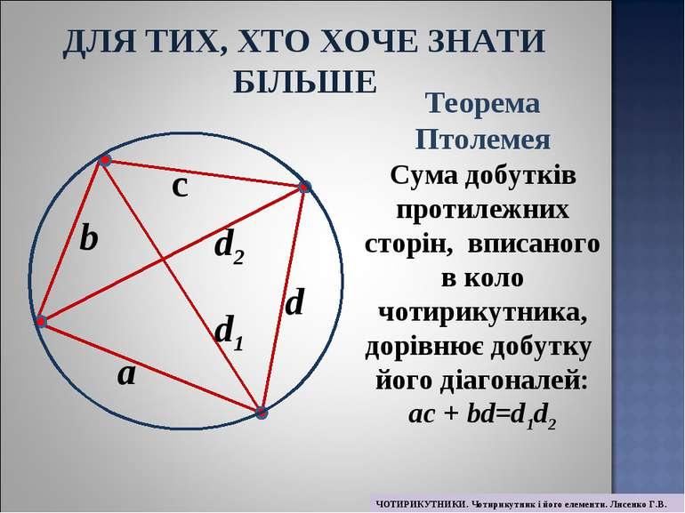 c b d a Теорема Птолемея Сума добутків протилежних сторін, вписаного в коло ч...