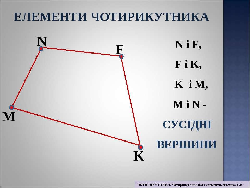 M N F K N і F, F і K, K і M, M і N - СУСІДНІ ВЕРШИНИ ЕЛЕМЕНТИ ЧОТИРИКУТНИКА Ч...