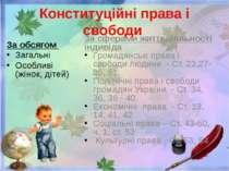 Конституційні права і свободи За обсягом Загальні Особливі (жінок, дітей) За ...