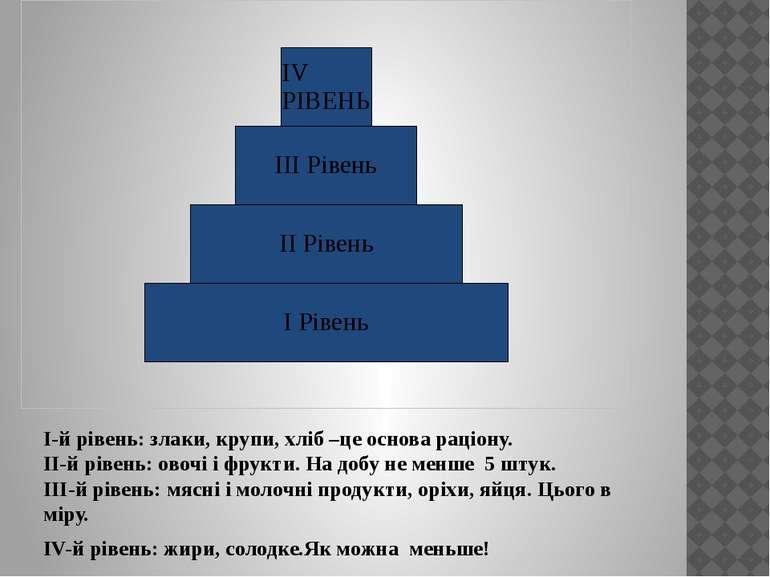 I-й рівень: злаки, крупи, хліб –це основа раціону. II-й рівень: овочі і фрукт...