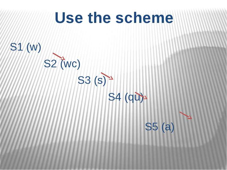 Use the scheme S1 (w) S2 (wc) S3 (s) S4 (qu) S5 (a)