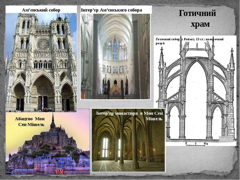 Ам'єнський собор Абацтво Мон Сен Мішель Інтер'єр Ам'єнського собора Інтер'єр ...