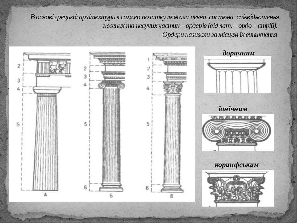 В основі грецької архітектури з самого початку лежала певна система співвідно...
