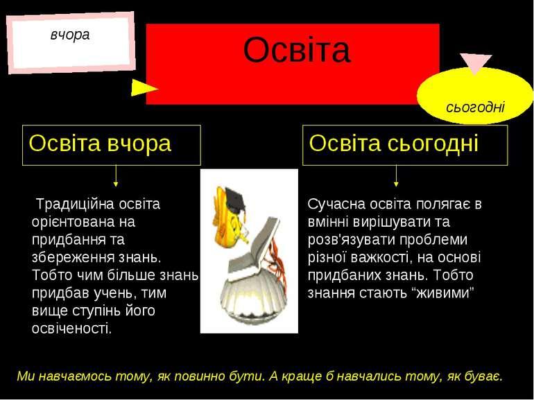 Традиційна освіта орієнтована на придбання та збереження знань. Тобто чим біл...