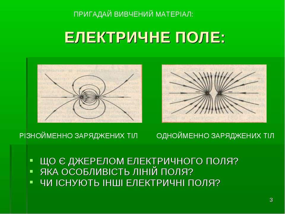 * ЕЛЕКТРИЧНЕ ПОЛЕ: ЩО Є ДЖЕРЕЛОМ ЕЛЕКТРИЧНОГО ПОЛЯ? ЯКА ОСОБЛИВІСТЬ ЛІНІЙ ПОЛ...