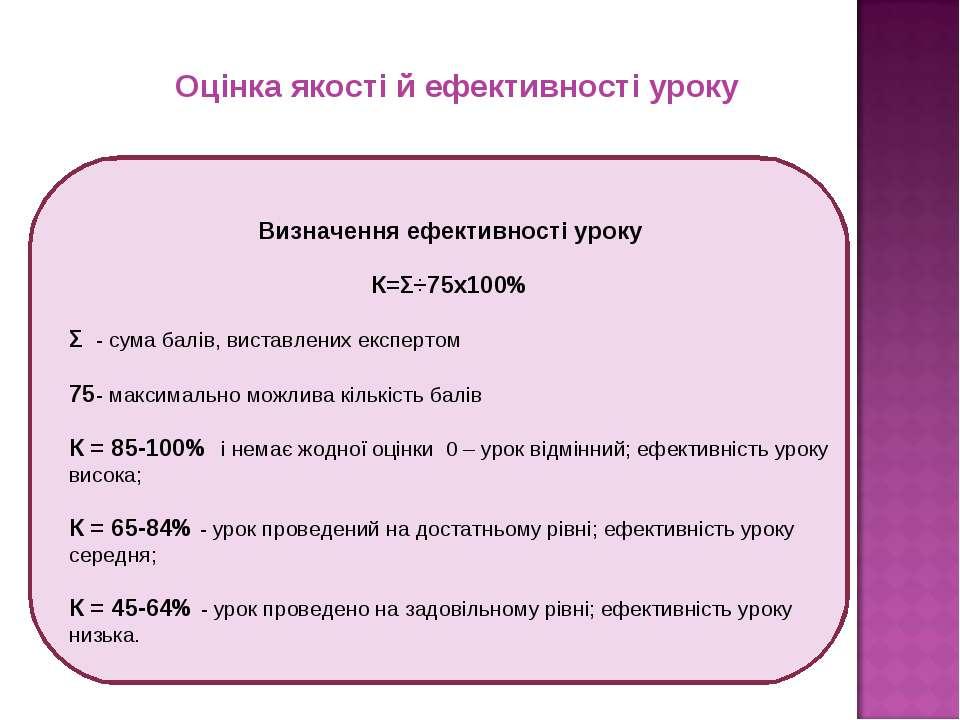 Оцінка якості й ефективності уроку Визначення ефективності уроку К=Σ÷75х100% ...