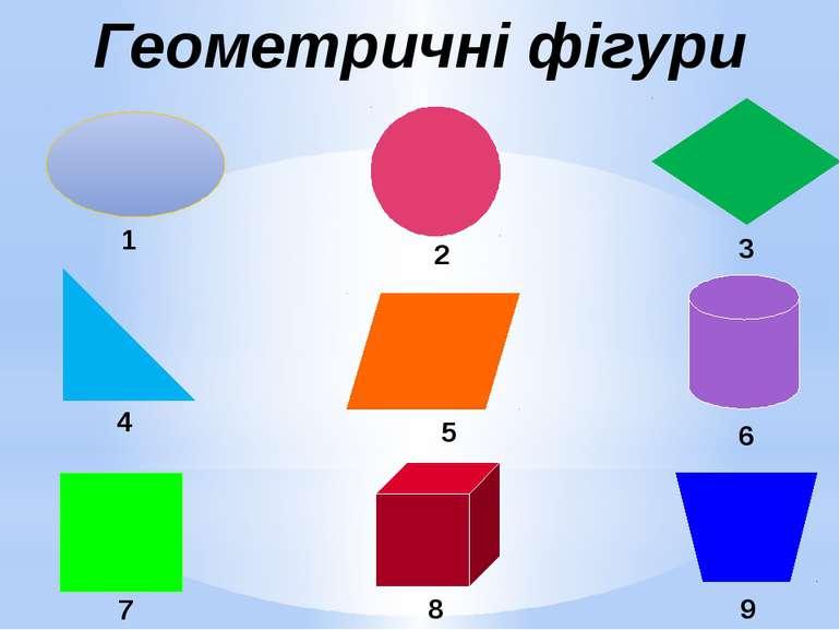 Геометричні фігури 1 3 2 9 4 5 6 8 7