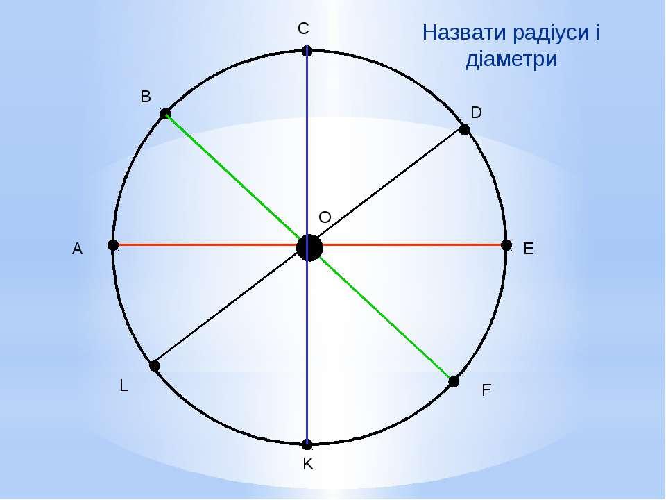 А В С D E F K L O Назвати радіуси і діаметри