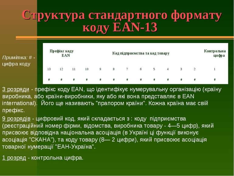 Структура стандартного формату коду EAN-13 Примітка: # - цифра коду 3 розряди...