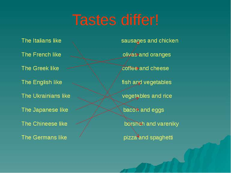 Tastes differ! The Italians like sausages and chicken The French like olivas ...