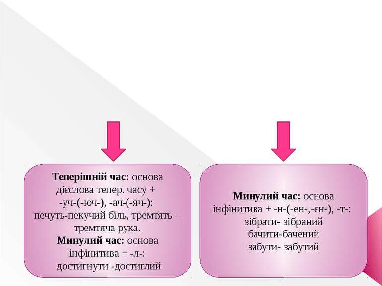 Теперішній час: основа дієслова тепер. часу + -уч-(-юч-), -ач-(-яч-): печуть-...