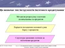 """Що визначає тип інструментів іпотечного кредитування ? * Проект ЄС """"ВСТАНОВЛЕ..."""