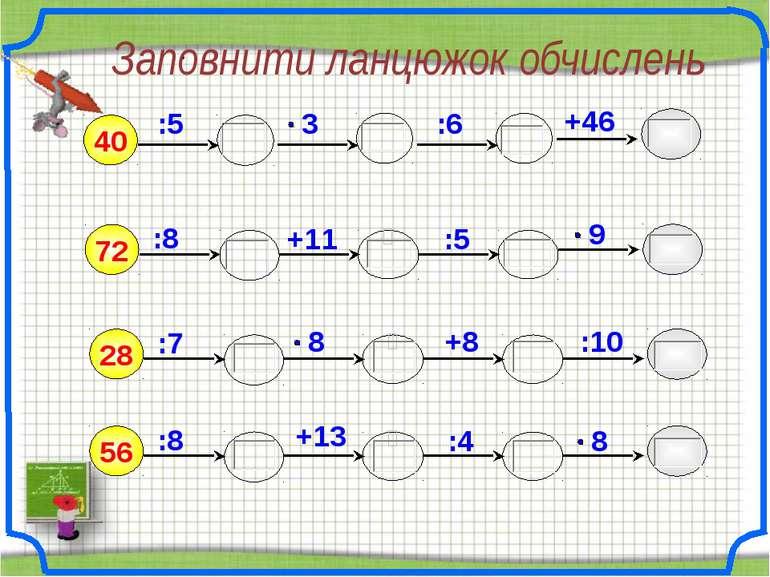. 40 :8 :5 +11 +46 72 :6 :5 :7 +8 28 :10 :8 56 :4 +13 Заповнити ланцюжок обчи...