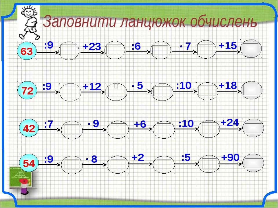 63 :9 :9 +12 +23 72 :6 :10 :7 +6 42 :10 :9 54 :5 +2 +15 +18 +24 +90 Заповнити...
