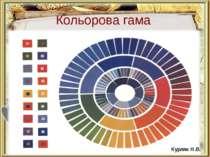Кольорова гама Курляк Н.В.