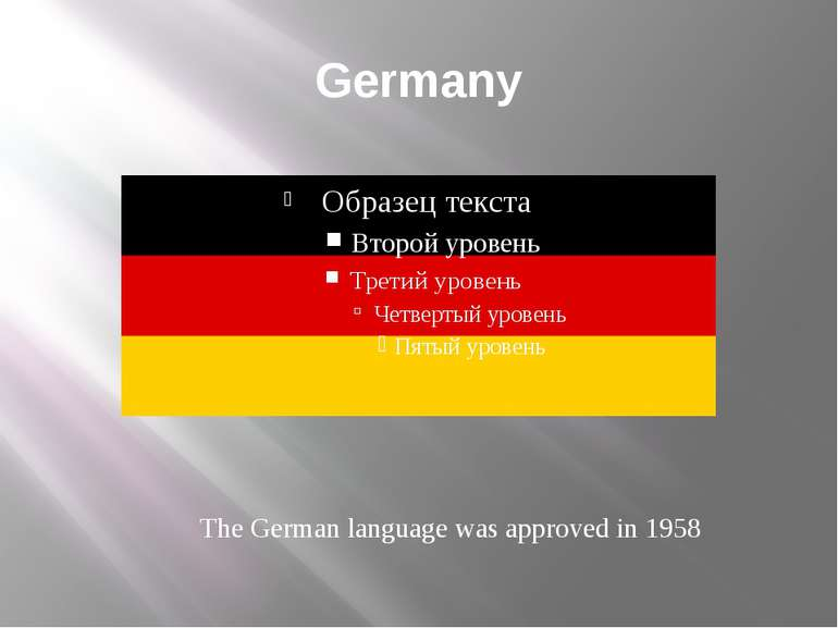 Germany The German language was approved in 1958
