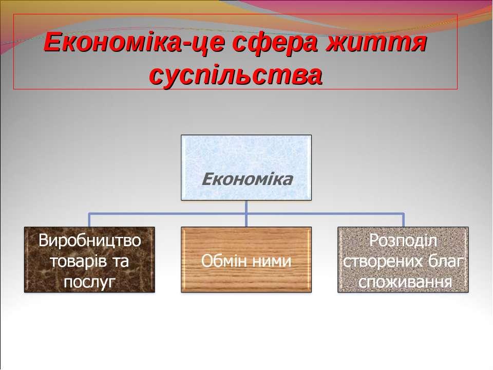 Економіка-це сфера життя суспільства