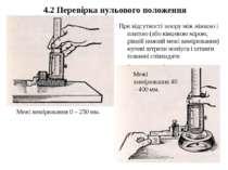 4.2 Перевірка нульового положення При відсутності зазору між ніжкою і плитою ...