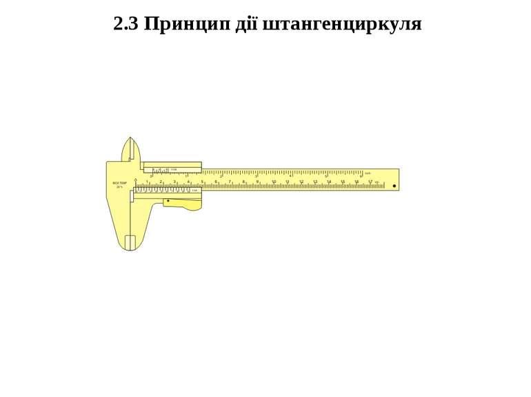 2.3 Принцип дії штангенциркуля