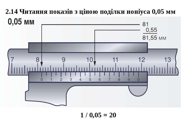 2.14 Читання показів з ціною поділки ноніуса 0,05 мм 1 / 0,05 = 20