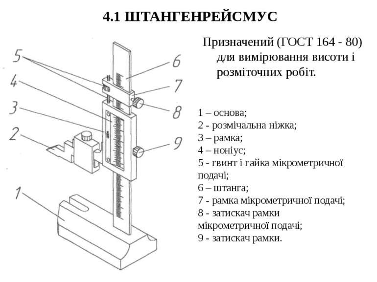 4.1 ШТАНГЕНРЕЙСМУС Призначений (ГОСТ 164 - 80) для вимірювання висоти і розмі...
