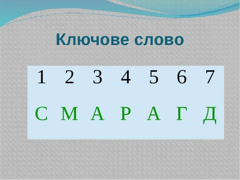 Ключове слово 1 2 3 4 5 6 7 С М А Р А Г Д