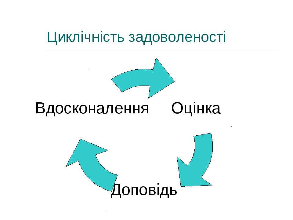 Циклічність задоволеності