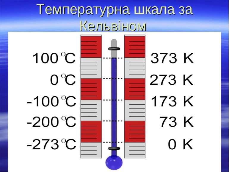 Температурна шкала за Кельвіном