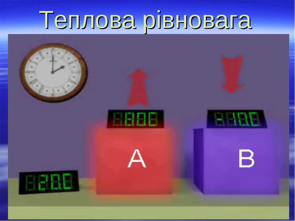 Теплова рівновага