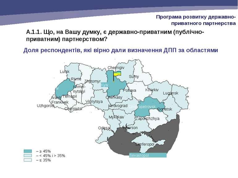 Доля респондентів, які вірно дали визначення ДПП за областями A.1.1. Що, на В...