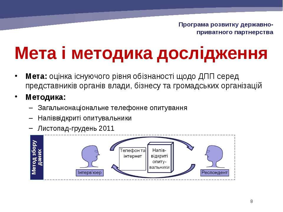 Мета і методика дослідження Мета: оцінка існуючого рівня обізнаності щодо ДПП...