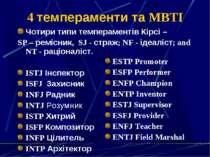 4 темпераменти та MBTI Чотири типи темпераментів Кірсі – SP – ремісник, SJ - ...