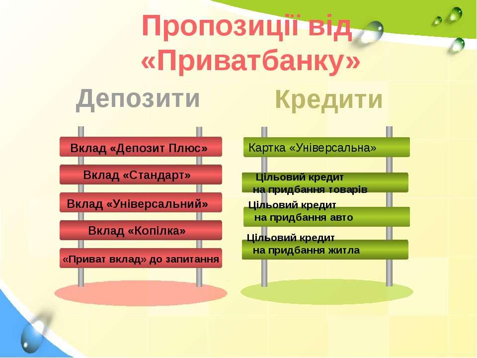 Пропозиції від «Приватбанку» Вклад «Депозит Плюс» Вклад «Стандарт» Вклад «Уні...