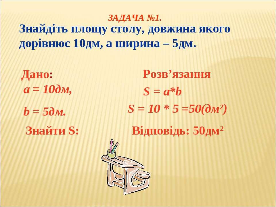 Знайдіть площу столу, довжина якого дорівнює 10дм, а ширина – 5дм. Дано: a = ...